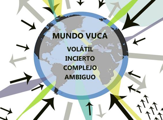 metodologia VUCA